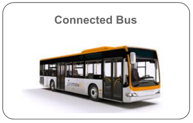 Connected Bus