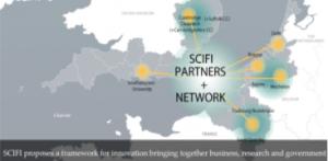 scifi network